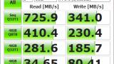 맥북 에어 11인치 A1465 mid-2013 SSD 밴치마크
